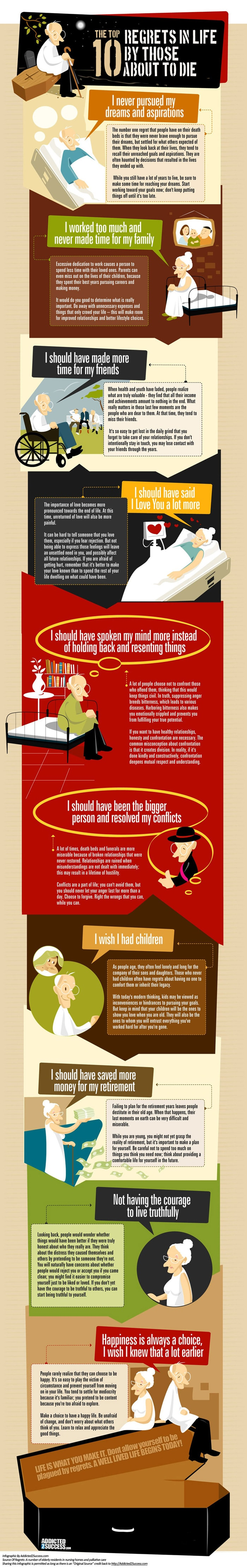 Infographic+The+Top+10+Regrets+In+Life+By+Those+About+To+Die-Addicted2Success