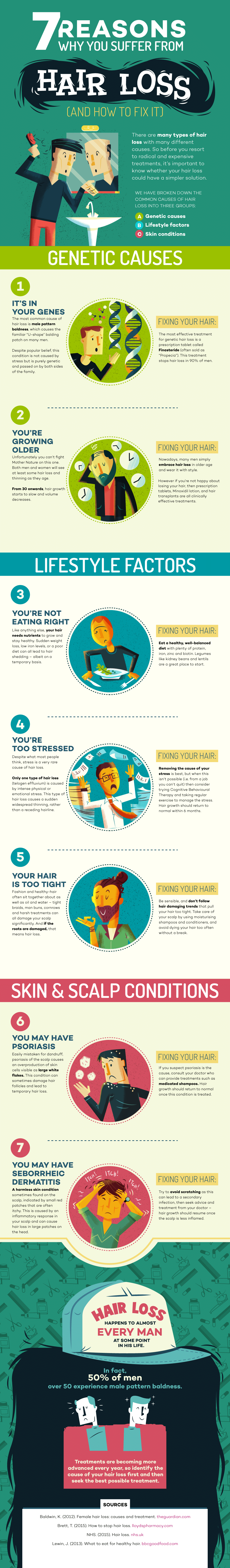 12-causes-of-hairl-loss