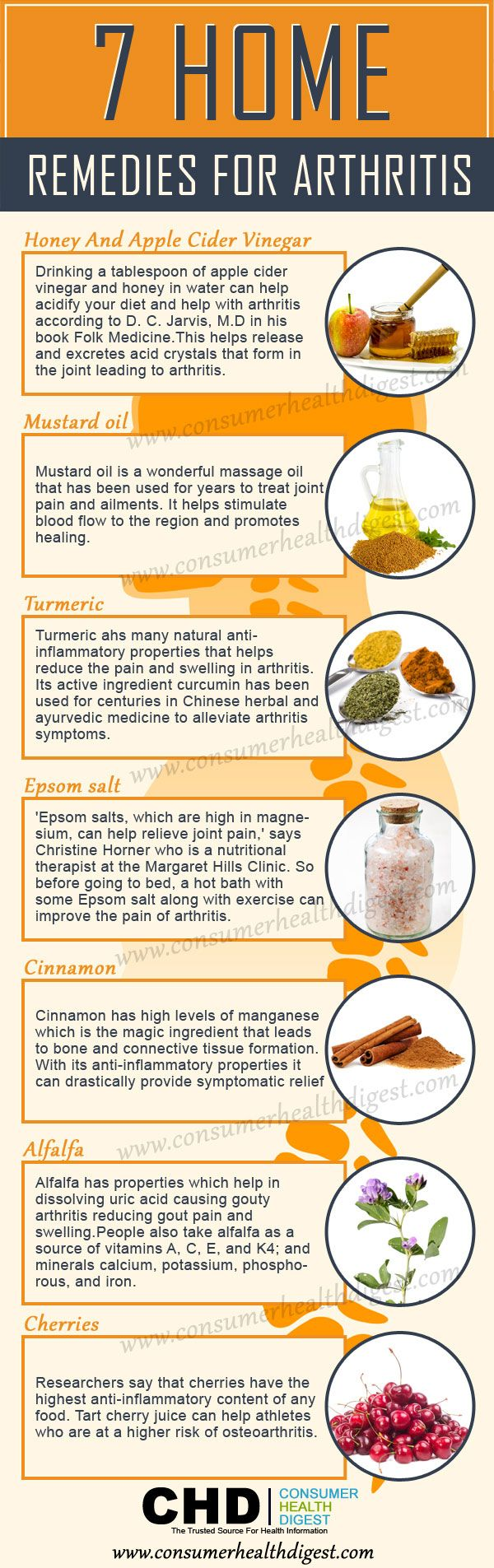 1000 Home Remedies