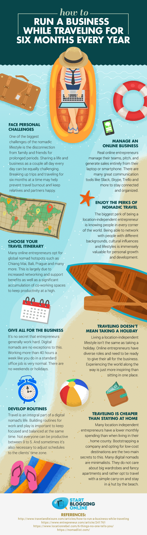 how-to-run-a-business-while-traveling-1