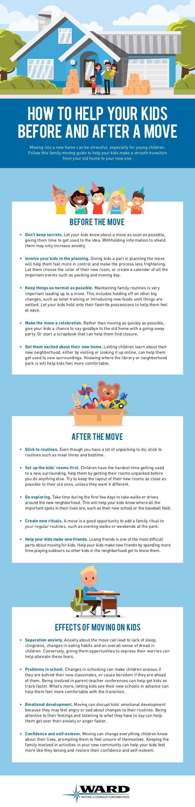 When you're moving with children, here are simple tips to help you prepare them for the change before you relocate, as well as how to help them settle into their new home, school and life.